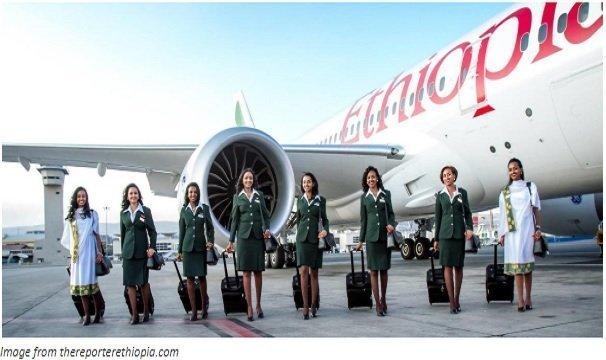 Ethiopian Airlines _Liberalization _ Ethiopia