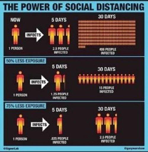 Coronavirus _ Ethiopia _ Social distancing
