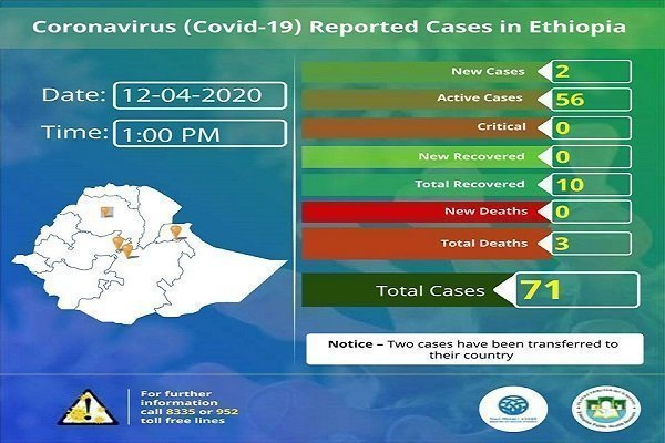 April 12 _ Ethiopian COVID 19 updates
