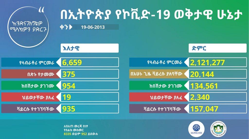 Coronavirus _ Ethiopia _ Feb 26