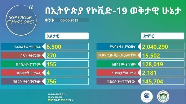 Ethiopia _ Coronavirus Feb 13