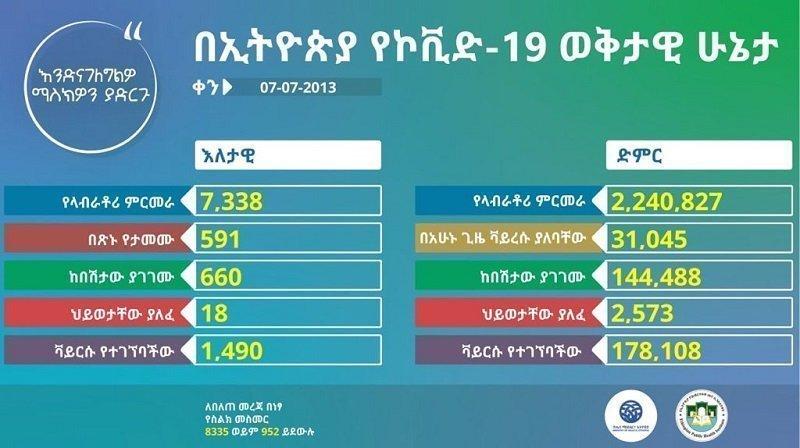 March 16 _ Coronavirus _ Ethiopia